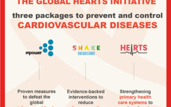 Heart Health Report Series